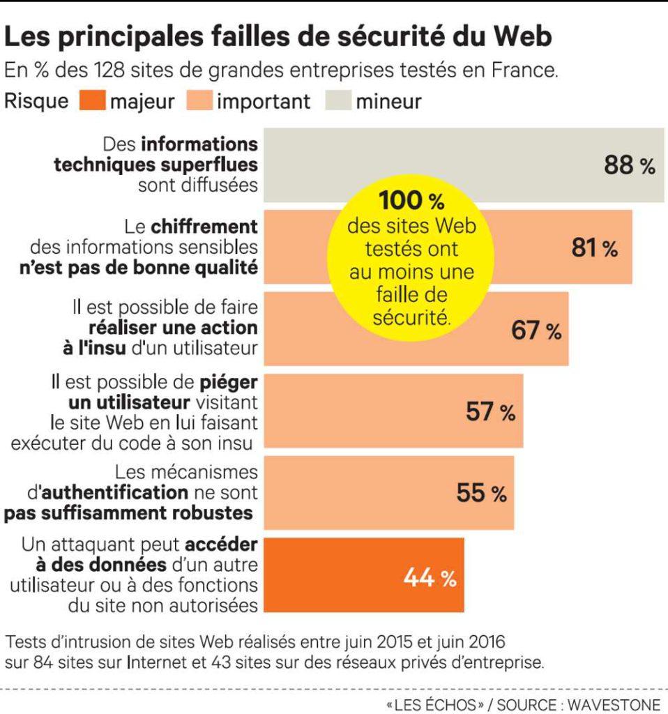infographie_les_echos